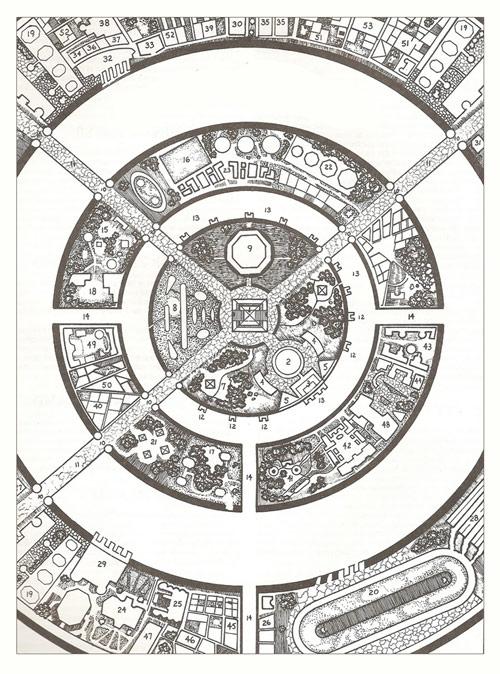 Interpretación de la ciudad de la Atlántida